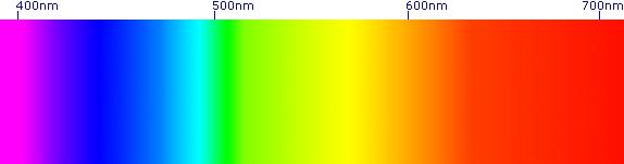 Căldura și masa - Pagina 4 Cerul_spectru